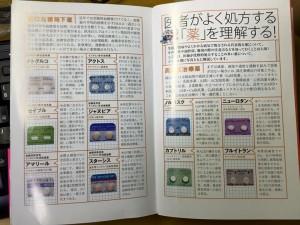 日本人はなぜ、「薬」を飲み過ぎるのか?