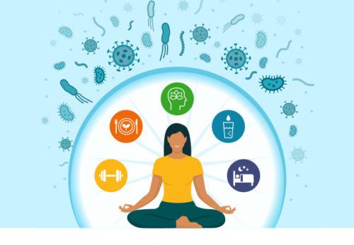 オンライン宇多川塾『安保徹先生が教えてくれた免疫力を上げる生活習慣』